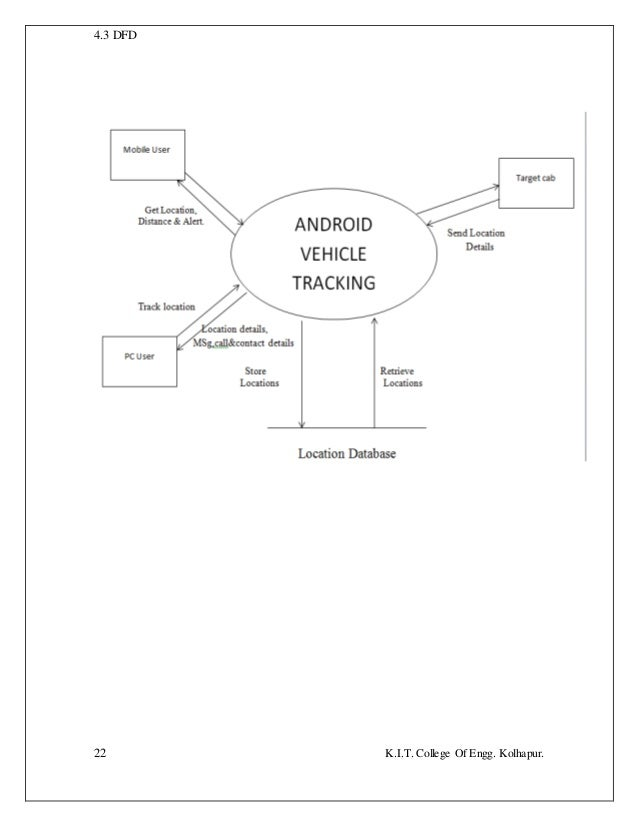 Vehicle Tracking Systembe Computer Android Reportandroid Project Re