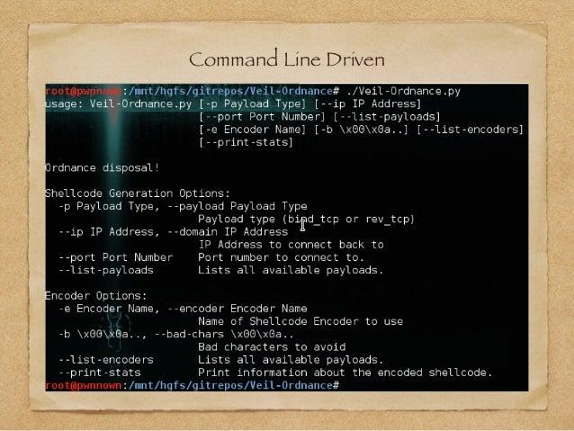 Command Line Driven