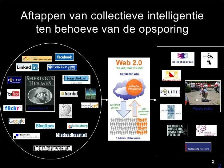 Aftappen van collectieve intelligentie    ten behoeve van de opsporing      Opsporing 2.0                     Plaats delic...