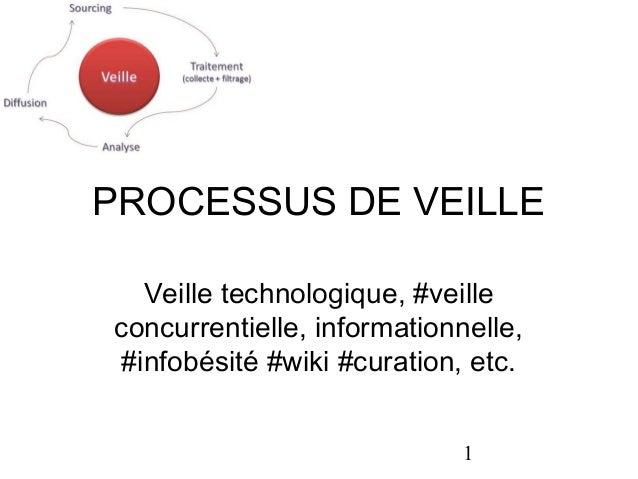 PROCESSUS DE VEILLE  Veille technologique, #veille  concurrentielle, informationnelle,  #infobésité #wiki #curation, etc. ...