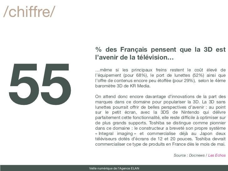 /chiffre/                % des Français pensent que la 3D est55                l'avenir de la télévision…                …...