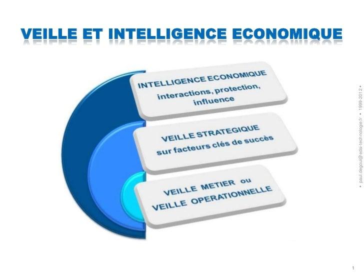 VEILLE ET INTELLIGENCE ECONOMIQUE1     paul.degoul@edsi-technologie.fr  1999-2012 