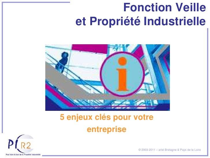 Fonction Veille    et Propriété Industrielle5 enjeux clés pour votre      entreprise                    © 2003-2011 – aris...