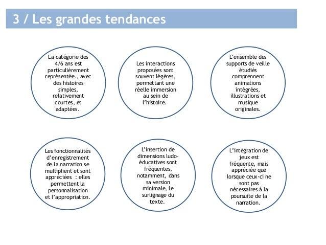 3 / Les grandes tendances La catégorie des 4/6 ans est particulièrement représentée., avec des histoires simples, relative...