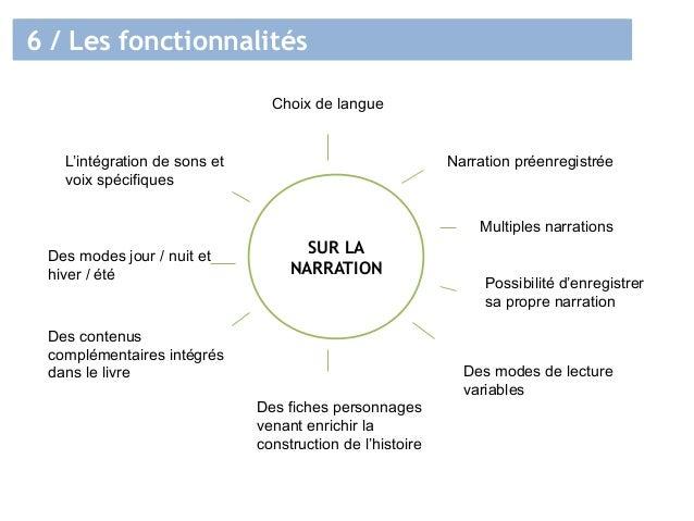 6 / Les fonctionnalités SUR LA NARRATION Narration préenregistrée Multiples narrations Possibilité d'enregistrer sa propre...
