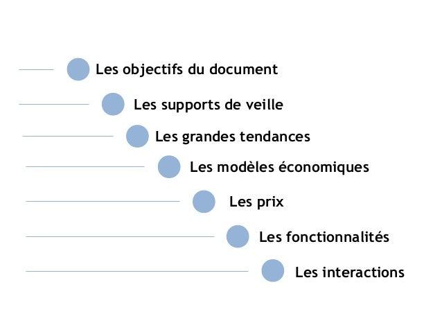 Veille livres interactif Slide 2