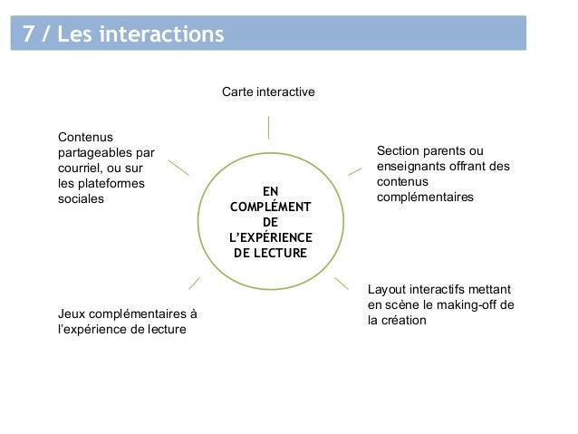 7 / Les interactions EN COMPLÉMENT DE L'EXPÉRIENCE DE LECTURE Section parents ou enseignants offrant des contenus compléme...