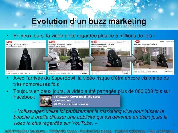 Marketing viral, buzz marketing et social media marketing Slide 3