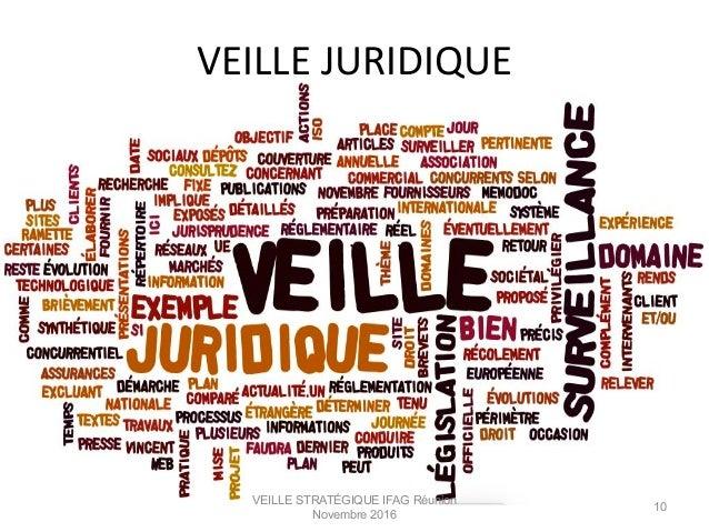 VEILLE  JURIDIQUE   VEILLE STRATÉGIQUE IFAG Réunion Novembre 2016 10
