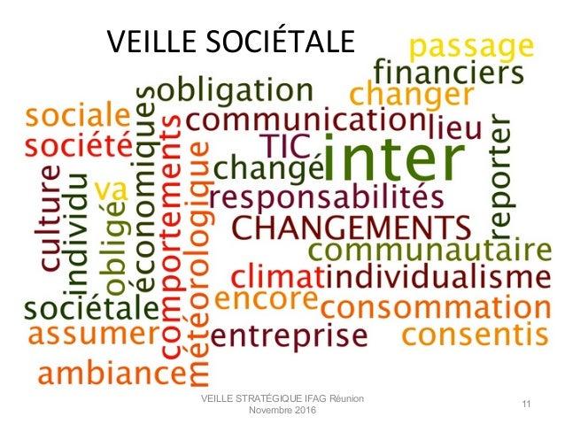 VEILLE  SOCIÉTALE   VEILLE STRATÉGIQUE IFAG Réunion Novembre 2016 11