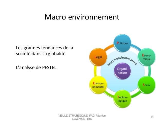 Macro  environnement   Les  grandes  tendances  de  la   société  dans  sa  globalité        L...