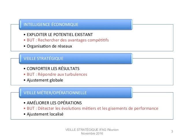 •EXPLOITER  LE  POTENTIEL  EXISTANT   •BUT  :  Rechercher  des  avantages  compéMMfs   •OrganisaMon...