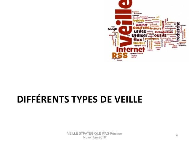 DIFFÉRENTS  TYPES  DE  VEILLE   VEILLE STRATÉGIQUE IFAG Réunion Novembre 2016 4