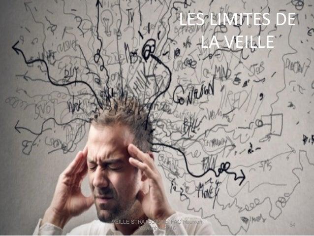 LES  LIMITES  DE   LA  VEILLE   VEILLE STRATÉGIQUE IFAG Réunion Novembre 2016 54
