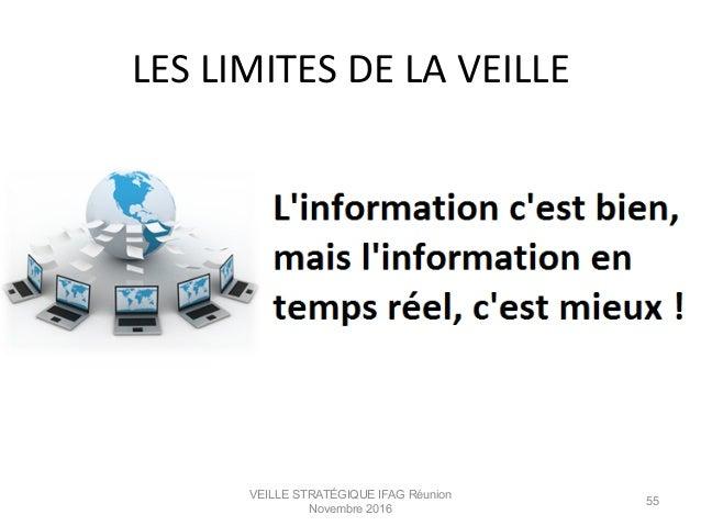 LES  LIMITES  DE  LA  VEILLE   VEILLE STRATÉGIQUE IFAG Réunion Novembre 2016 55