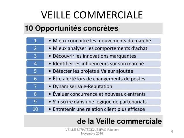 VEILLE  COMMERCIALE   VEILLE STRATÉGIQUE IFAG Réunion Novembre 2016 6