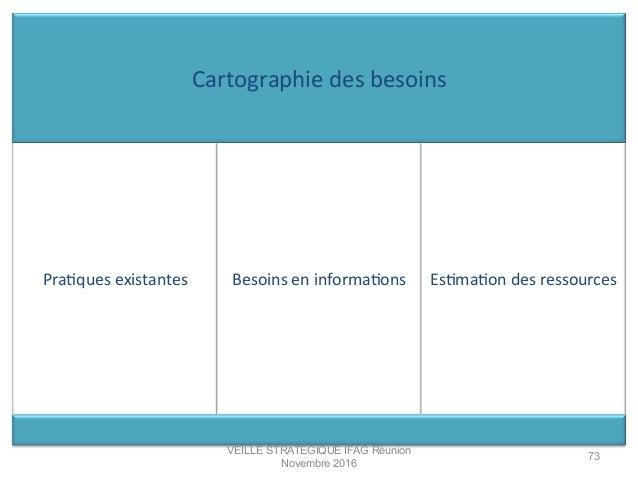 Cartographie  des  besoins   PraMques  existantes   Besoins  en  informaMons   EsMmaMon  des  ressourc...