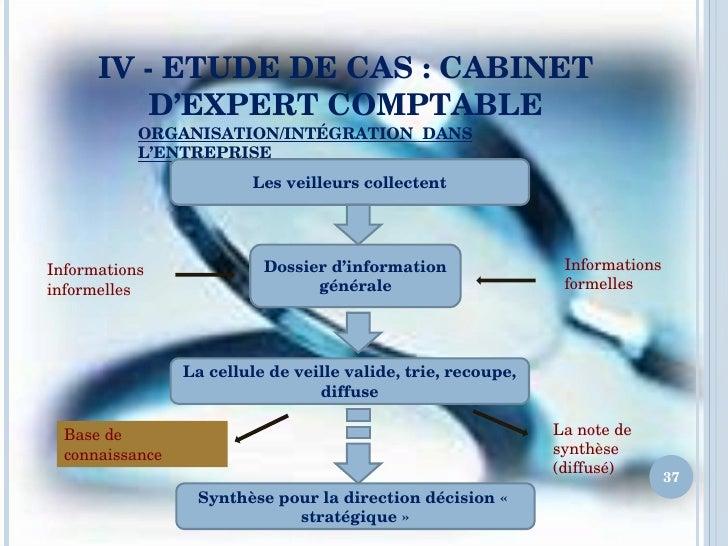 Veille strat gique cas du cabinet dexpert c omptable - Cabinet d expertise comptable definition ...