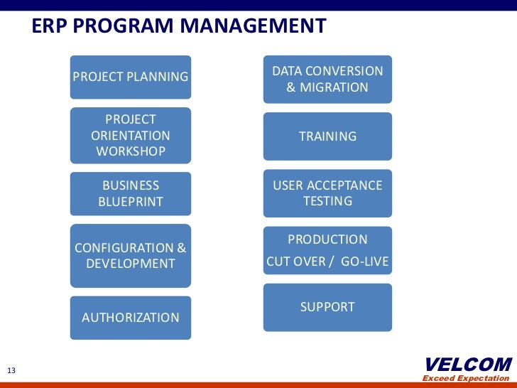 Velcom erp it sourcing company profile erp malvernweather Image collections
