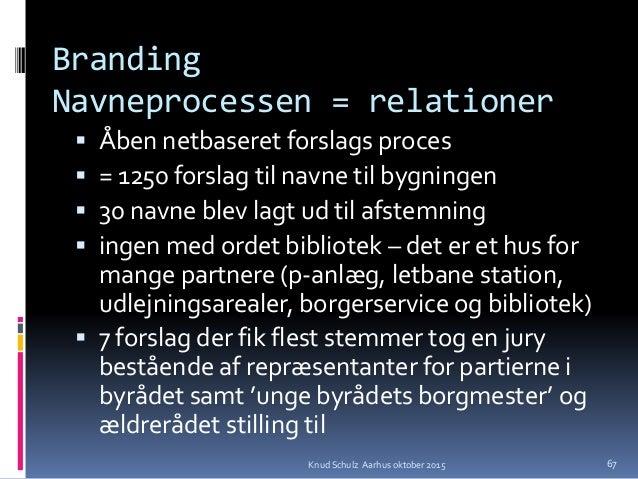 Branding Navneprocessen = relationer  Åben netbaseret forslags proces  = 1250 forslag til navne til bygningen  30 navne...