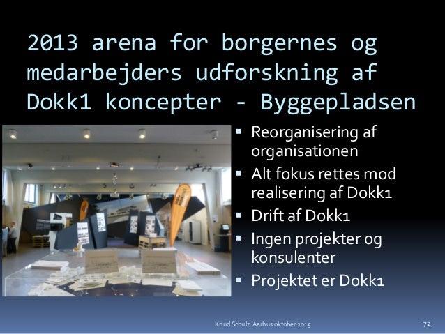 2013 arena for borgernes og medarbejders udforskning af Dokk1 koncepter - Byggepladsen  Reorganisering af organisationen ...