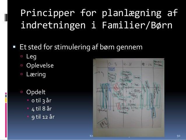 Principper for planlægning af indretningen i Familier/Børn  Et sted for stimulering af børn gennem  Leg  Oplevelse  Læ...