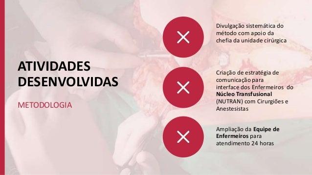 ATIVIDADES DESENVOLVIDAS METODOLOGIA Divulgação sistemática do método com apoio da chefia da unidade cirúrgica Criação de ...