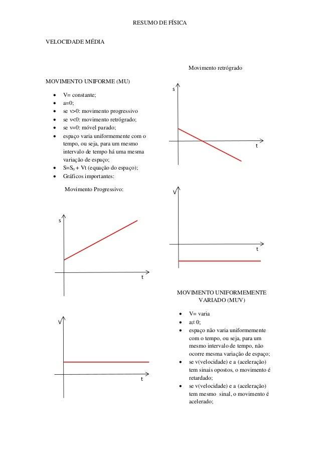 RESUMO DE FÍSICA s t V t VELOCIDADE MÉDIA MOVIMENTO UNIFORME (MU)  V= constante;  a=0;  se v>0: movimento progressivo ...