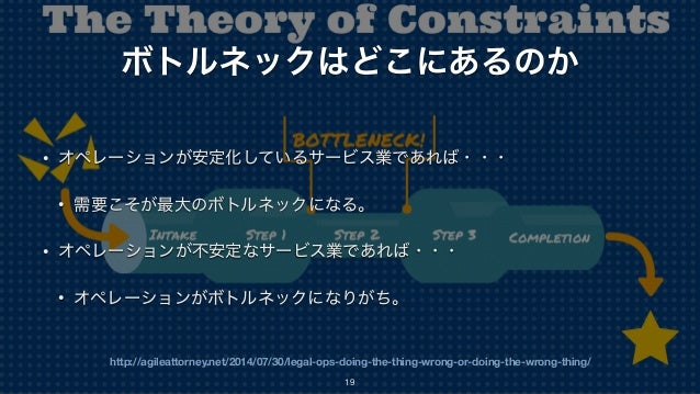 http://agileattorney.net/2014/07/30/legal-ops-doing-the-thing-wrong-or-doing-the-wrong-thing/ ボトルネックはどこにあるのか • オペレーションが安定化...