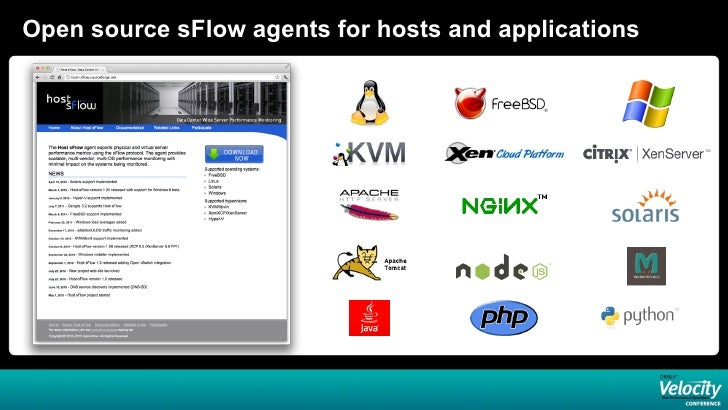 sFlow exports standard counters Network (maintained by hardware in network devices)  - MIB-2 ifTable: ifInOctets, ifInUca...