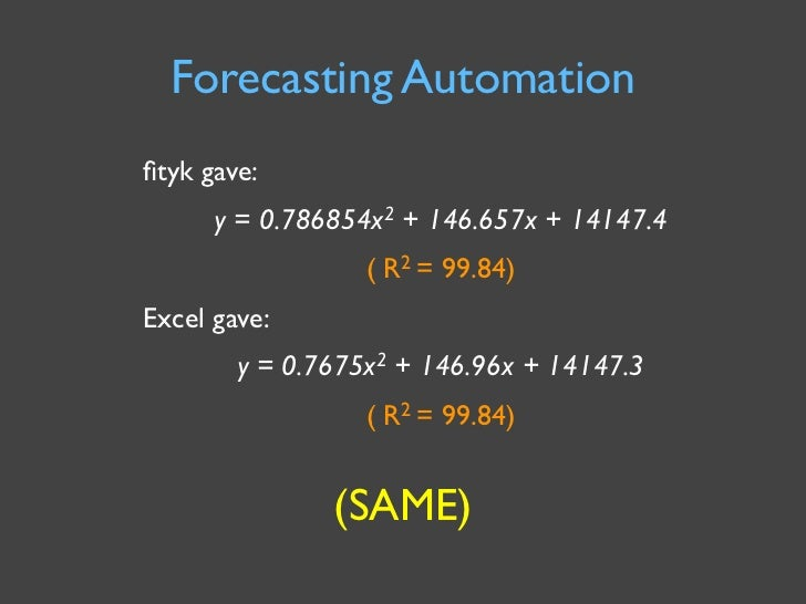 Forecasting Automation fityk gave: y