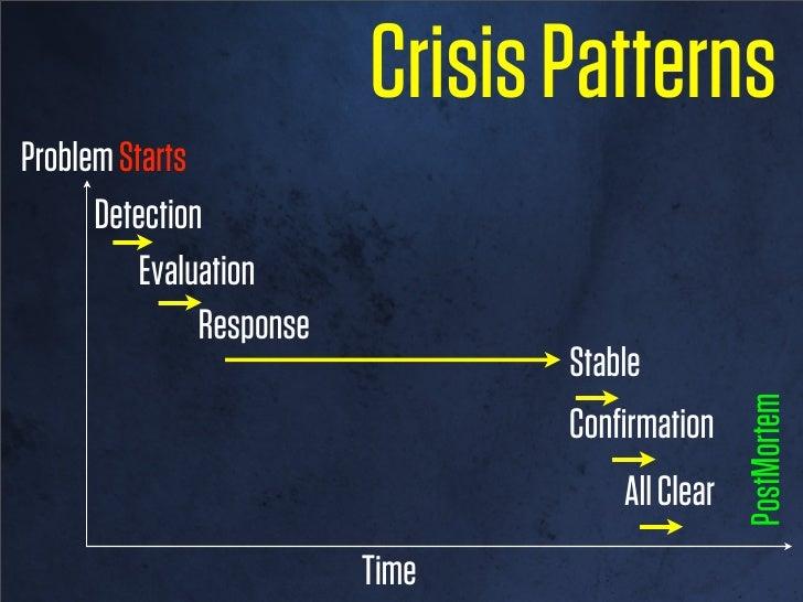Crisis Patterns