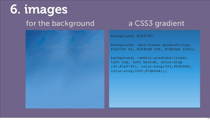 6. images  for the background           a CSS3 gradient                       background: #1e5799;                       !...