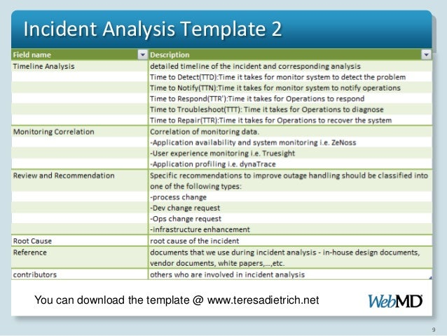 Incident analysis procedure and approach for Itil root cause analysis template