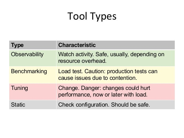 Tool  Types   Type Characteristic Observability Watch activity. Safe, usually, depending on resource overhead. Benchma...