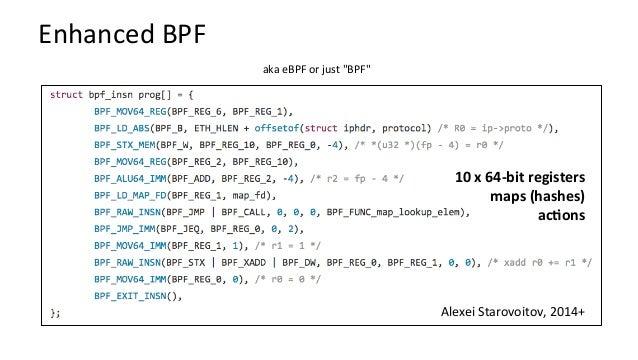 EventTracingEfficiency send receive tcpdump Kernel buffer filesystem 1.read 2.dump Analyzer 1.read 2.process...