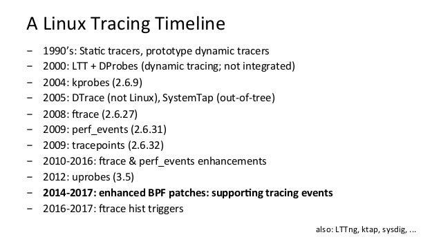 bcc • BPFCompilerCollec?on – hMps://github.com/iovisor/bcc – Leaddeveloper:BrendenBlanco • Includestracing...