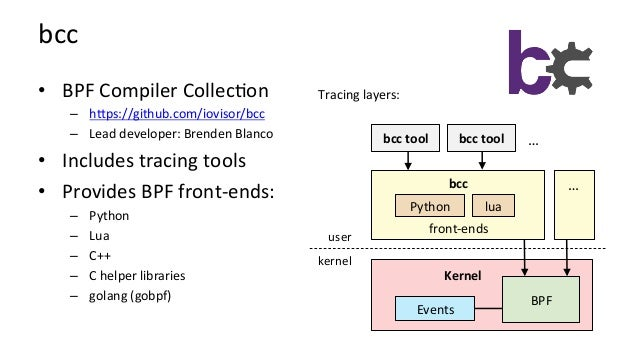 ply/BPF hMps://github.com/iovisor/ply/blob/master/README.md en:reprogram