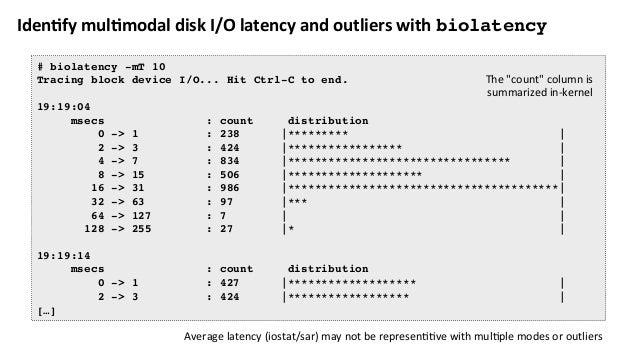 EfficientlytraceTCPsessionswithPID,bytes,anddura:onusingtcplife # /usr/share/bcc/tools/tcplife PID COMM LADDR LPOR...
