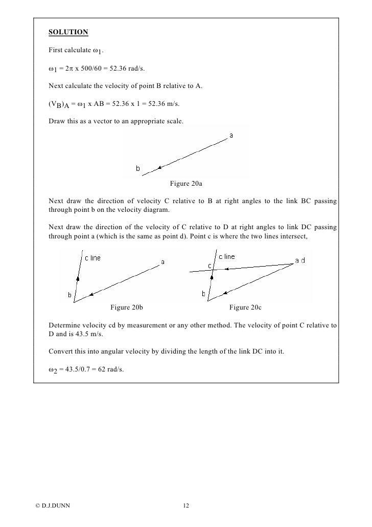 Velocity Acceleration Diagrams