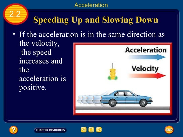 can anything have an acceleration in the opposite direction to its velocity essay Negative acceleration means that an object's acceleration is in the opposite direction to where it is moving, for example when the object is slowing down  its acceleration is leftward.