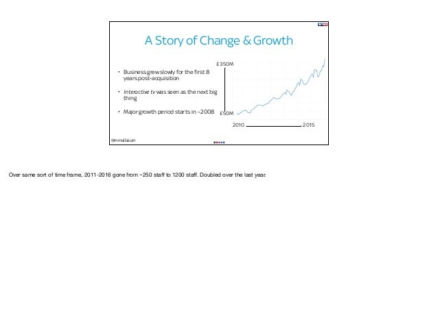 @mmaibaum A Story of Change & Growth 2010 2015 £50M £350M • Business grew slowly for the first 8 years post-acquisition • ...
