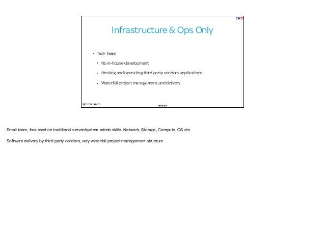 @mmaibaum Infrastructure & Ops Only • Tech Team • No in-house development • Hosting and operating third party vendors appl...