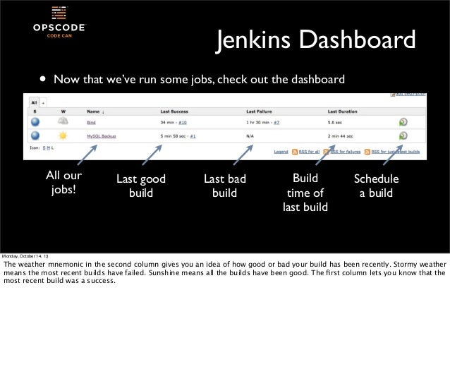 At Your Service: Using Jenkins in Operations