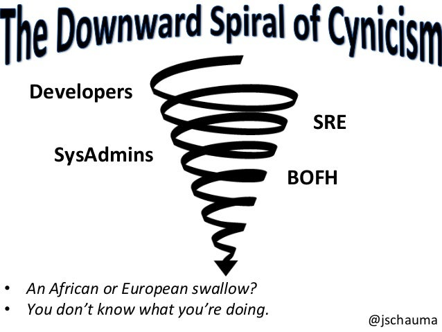 Developers   SysAdmins   BOFH   Infosec   New  Yorkers   @jschauma   • What?  I  don't  care,  keep...