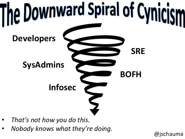 Developers   SysAdmins   BOFH   Infosec   New  Yorkers   New  York  Infosec  SysAdmin   @jschauma   ...