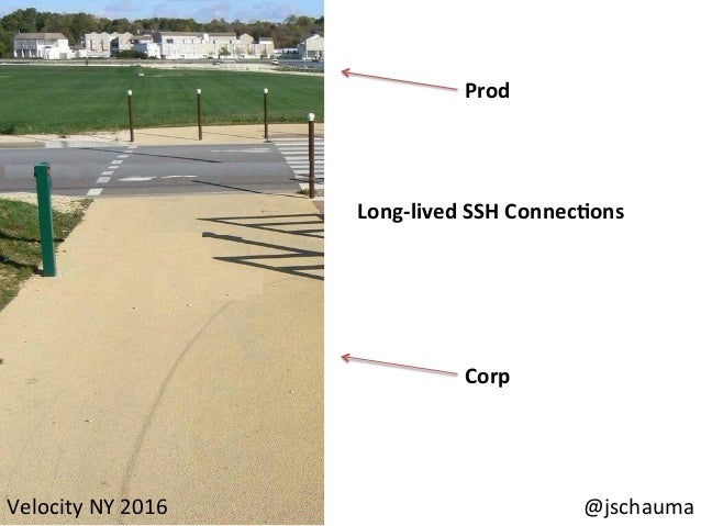 @jschauma   Reverse  SSH  tunnel   Privkeys  on  prod   cron(8)  iniCated  callbacks   …   Velocity...