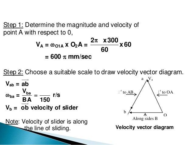 Velocity of mechasnismbygraphical velocity vector diagram 11 ccuart Choice Image
