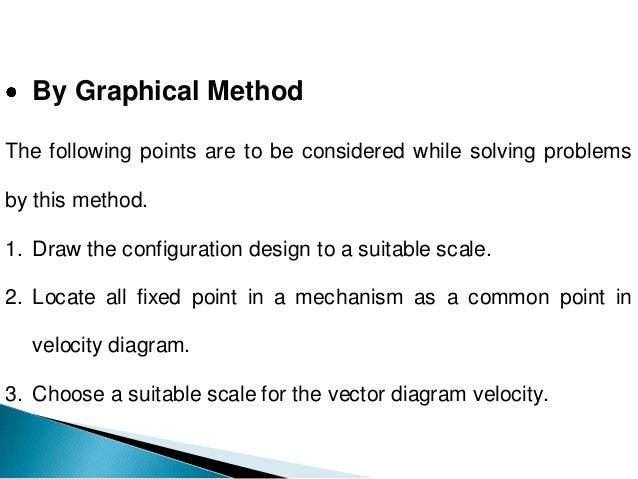 Velocity of mechasnismbygraphical ccuart Images