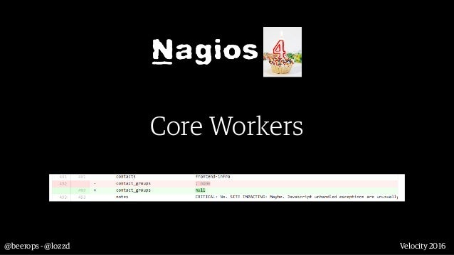 Leveling up monitoring: A decade of automating and scaling Nagios